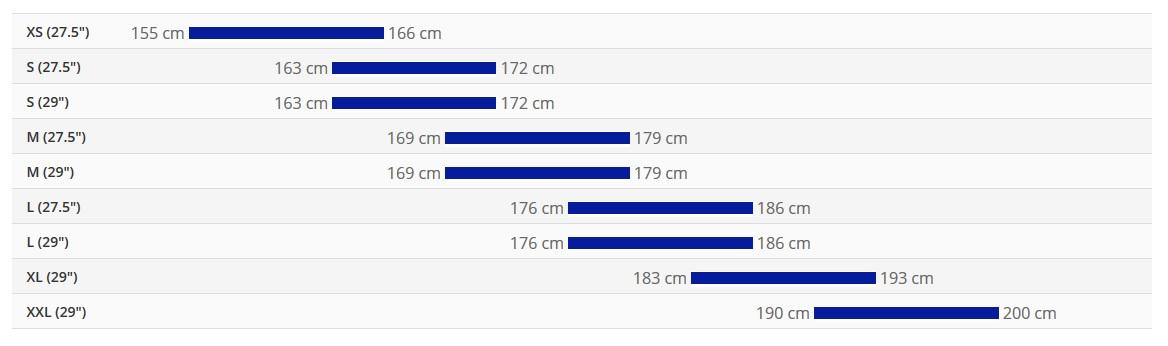 جدول سایز دوچرخه talon 3 2021