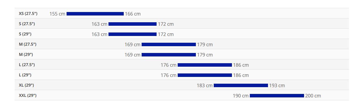 جدول سایز دوچرخه TALON 1 29 2021