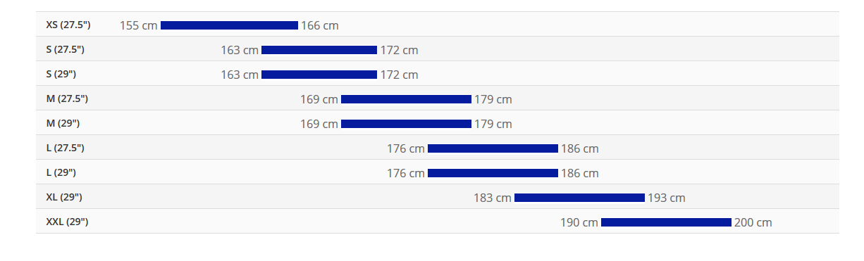 جدول سایز دوچرخه TALON 0 29 2021