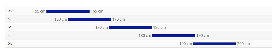 جدول سایز دوچرخه  cypress dx 2021 2021